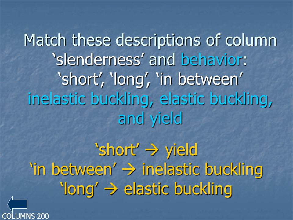 Match these descriptions of column slenderness and behavior: short, long, in between inelastic buckling, elastic buckling, and yield short yield in between inelastic buckling long elastic buckling COLUMNS 200