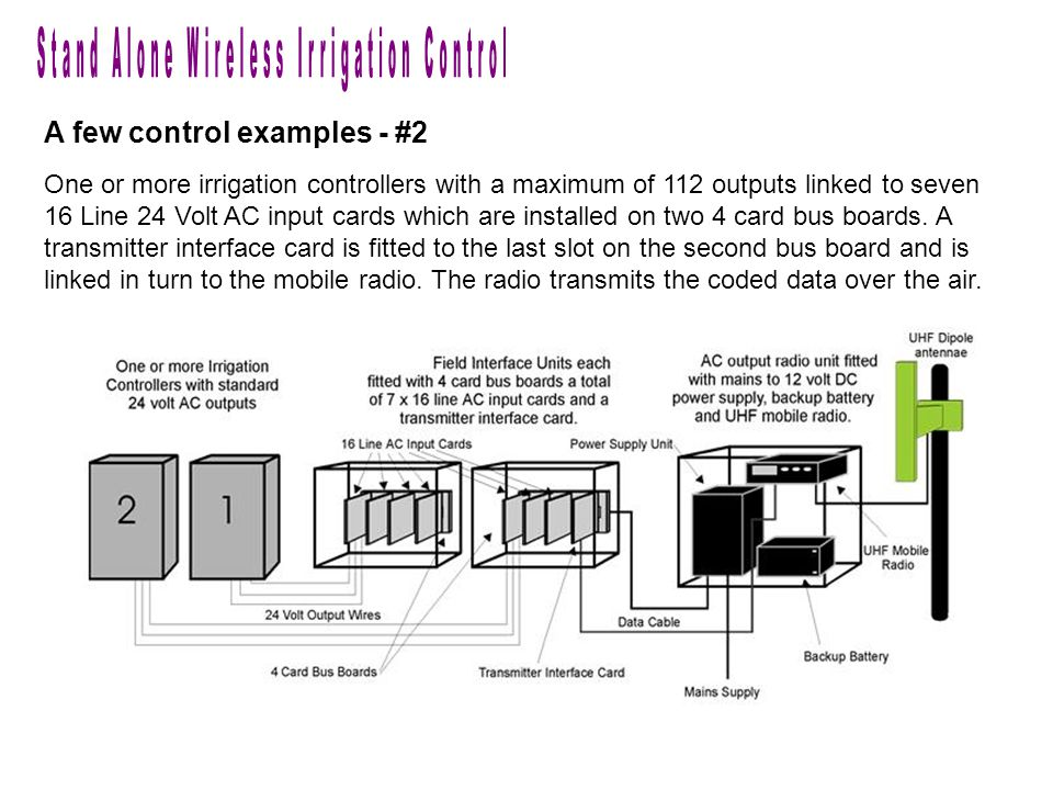 A few control examples - #2 One or more irrigation controllers with a maximum of 112 outputs linked to seven 16 Line 24 Volt AC input cards which are