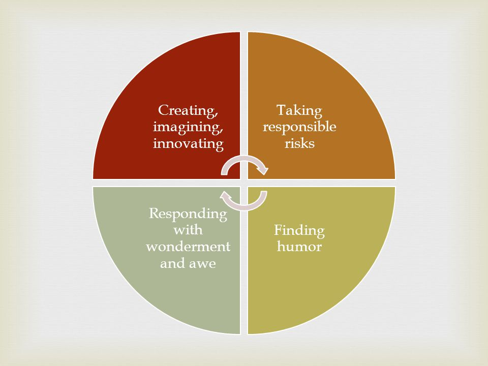 Creating, imagining, innovating Taking responsible risks Finding humor Responding with wonderment and awe