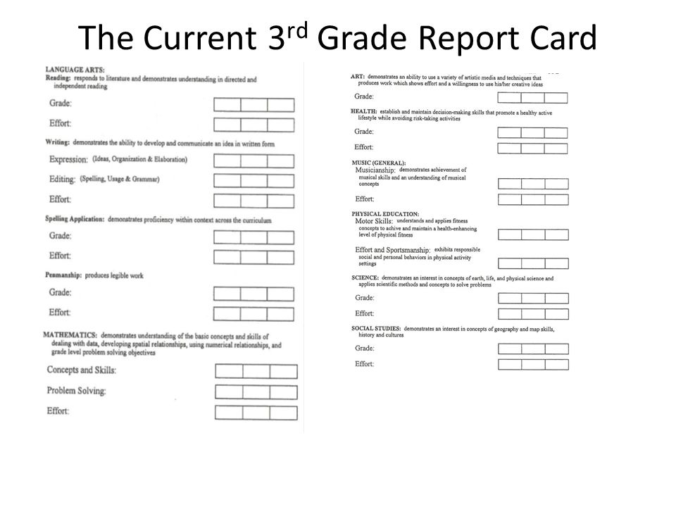 The Current 3 rd Grade Report Card