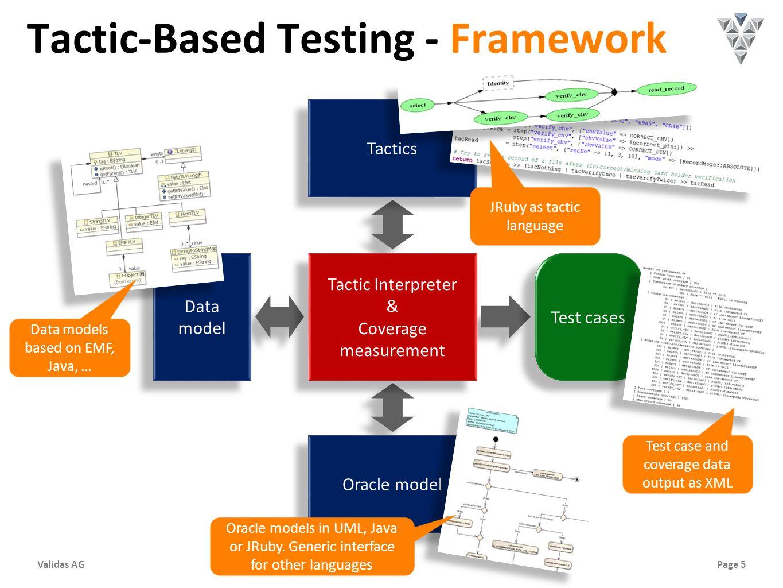 Page 5Validas AG Tactic-Based Testing - Framework Data model Tactic Interpreter & Coverage measurement Tactic Interpreter & Coverage measurement Tactics Test cases Oracle model Data models based on EMF, Java, … Oracle models in UML, Java or JRuby.