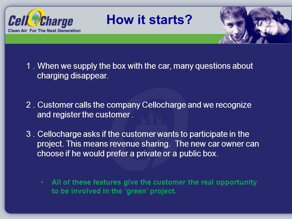 1. When we supply the box with the car, many questions about charging disappear.