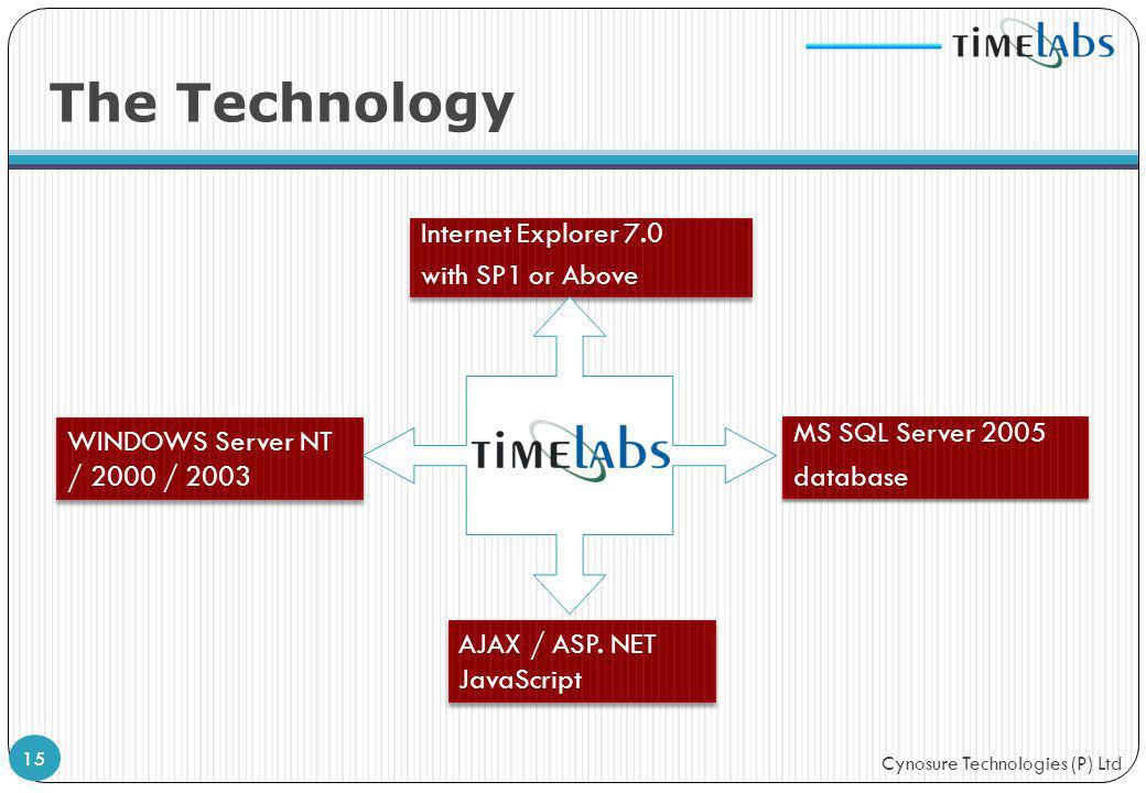 Cynosure Technologies (P) Ltd The Technology 15 MS SQL Server 2005 database MS SQL Server 2005 database WINDOWS Server NT / 2000 / 2003 Internet Explo