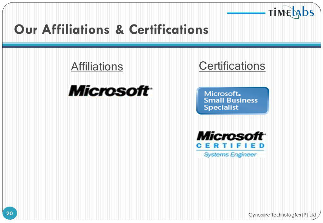 Cynosure Technologies (P) Ltd Our Affiliations & Certifications 20 Affiliations Certifications