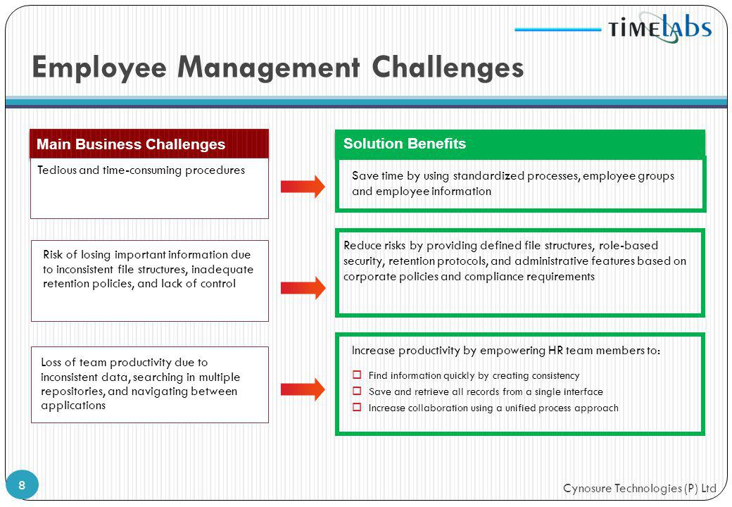Cynosure Technologies (P) Ltd Employee Management Challenges 8 Solution Benefits Main Business Challenges Find information quickly by creating consist