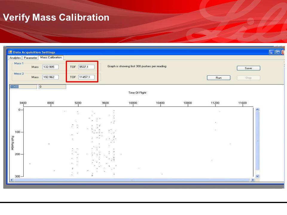 Ir Cs 9533 11453 <5% of peak height Verify Mass Calibration 953711457