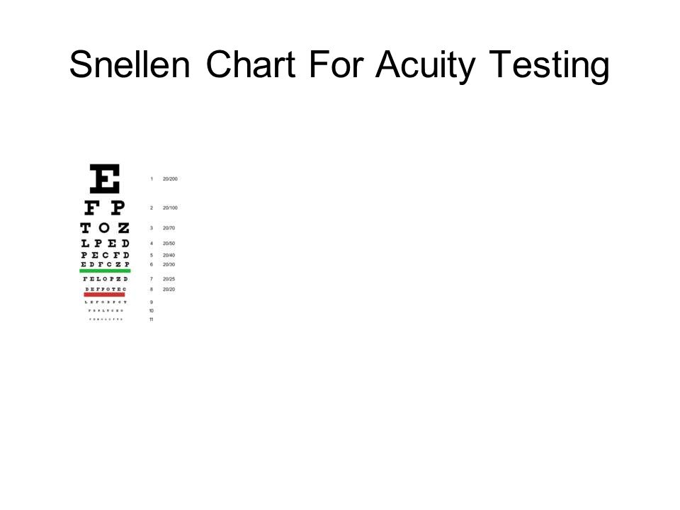 Snellen Chart For Acuity Testing