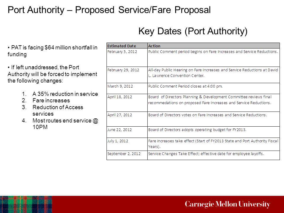 Port Authority – Proposed Service/Fare Proposal PAT is facing $64 million shortfall in funding If left unaddressed, the Port Authority will be forced to implement the following changes: 1.A 35% reduction in service 2.Fare increases 3.Reduction of Access services 4.Most routes end service @ 10PM Key Dates (Port Authority)