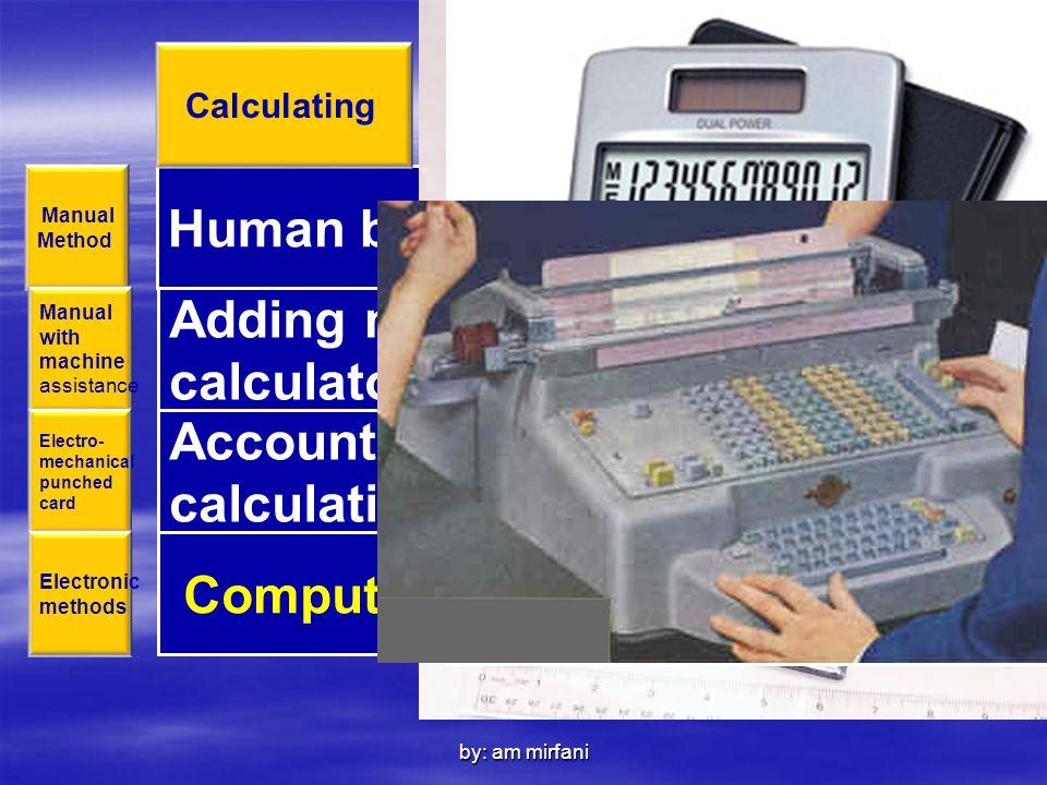 by: am mirfani Human brain Adding machine, calculators, cash register Accounting machine, (tabulators) calculating punch Computer Calculating Manual M
