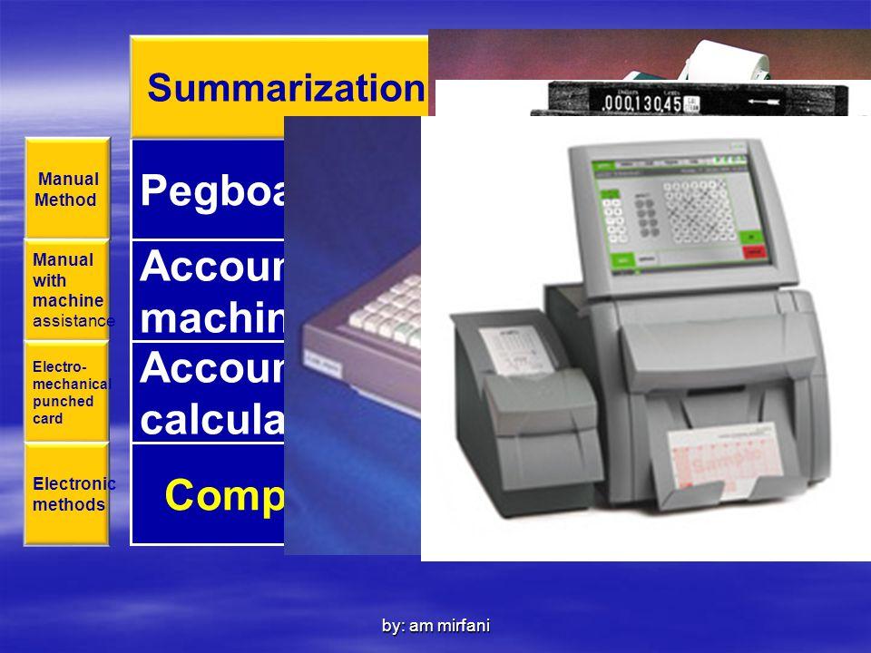 by: am mirfani Pegboards, hand calculation Accounting machine, adding machines cash register Accounting machine, (tabulators) calculating punch Comput