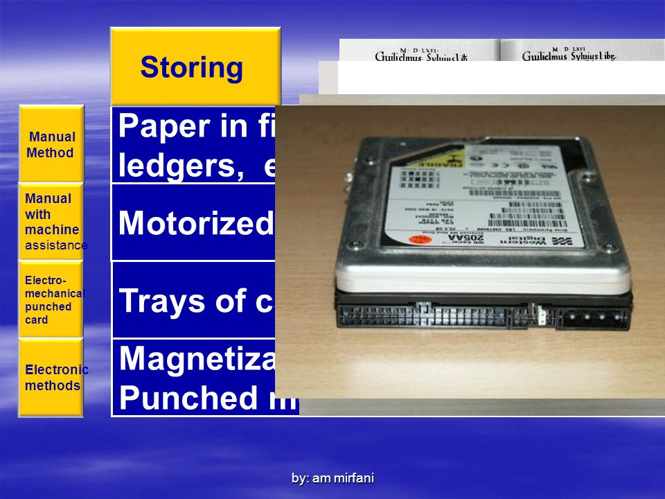 by: am mirfani Paper in files, journals, ledgers, etc. Motorized rotary files, microfilm Trays of cards Magnetizable media and devices, Punched media,