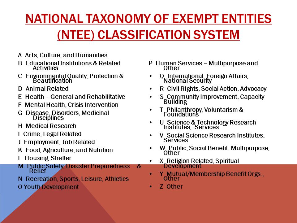 NATIONAL TAXONOMY OF EXEMPT ENTITIES (NTEE) CLASSIFICATION SYSTEM A Arts, Culture, and Humanities B Educational Institutions & Related Activities C Environmental Quality, Protection & Beautification D Animal Related E Health – General and Rehabilitative F Mental Health, Crisis Intervention G Disease, Disorders, Medicinal Disciplines H Medical Research I Crime, Legal Related J Employment, Job Related K Food, Agriculture, and Nutrition L Housing, Shelter M Public Safety, Disaster Preparedness & Relief N Recreation, Sports, Leisure, Athletics O Youth Development P Human Services – Multipurpose and Other Q International, Foreign Affairs, National Security R Civil Rights, Social Action, Advocacy S Community Improvement, Capacity Building T Philanthropy, Voluntarism & Foundations U Science & Technology Research Institutes, Services V Social Science Research Institutes, Services W Public, Social Benefit: Multipurpose, Other X Religion Related, Spiritual Development Y Mutual/Membership Benefit Orgs., Other Z Other