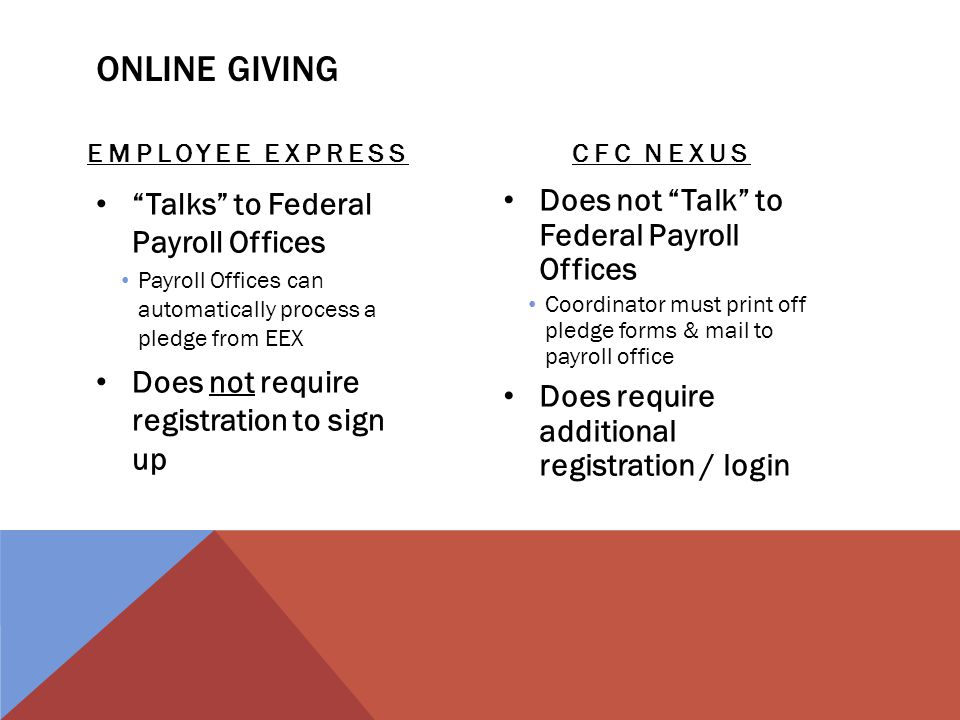 ONLINE GIVING EMPLOYEE EXPRESS Talks to Federal Payroll Offices Payroll Offices can automatically process a pledge from EEX Does not require registration to sign up CFC NEXUS Does not Talk to Federal Payroll Offices Coordinator must print off pledge forms & mail to payroll office Does require additional registration / login