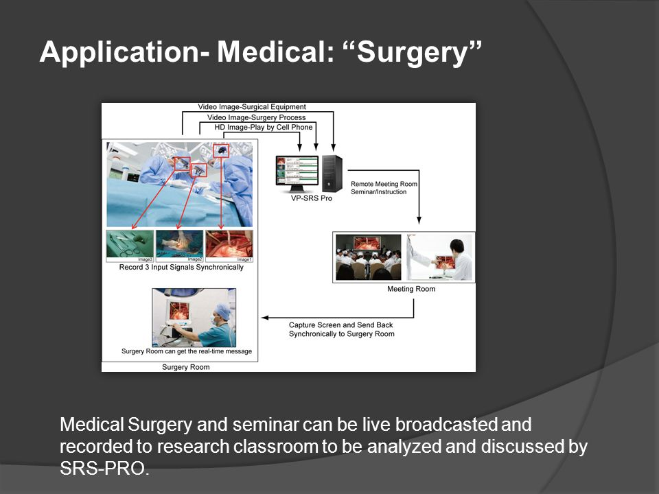 Medical Surgery and seminar can be live broadcasted and recorded to research classroom to be analyzed and discussed by SRS-PRO.