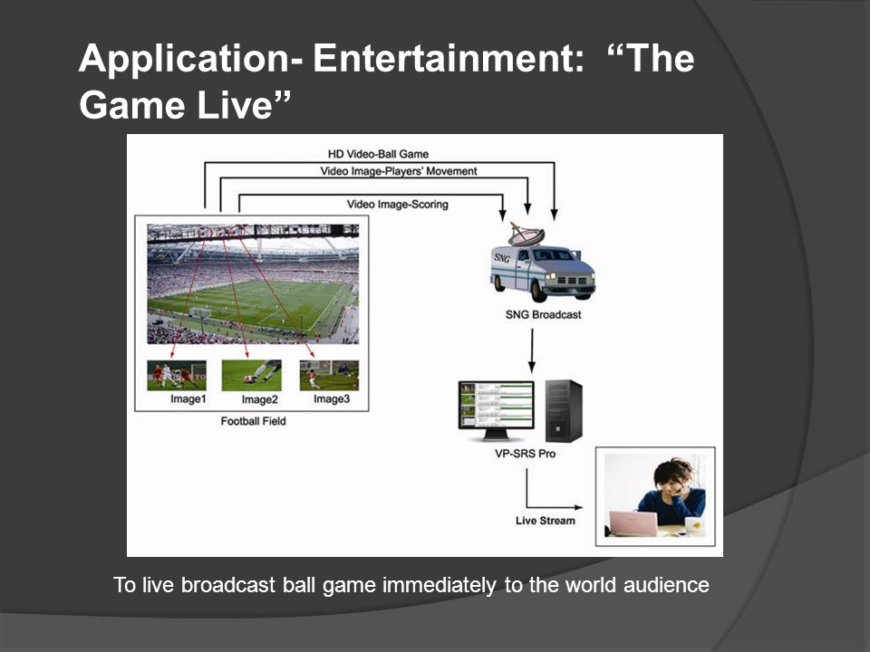 To live broadcast ball game immediately to the world audience