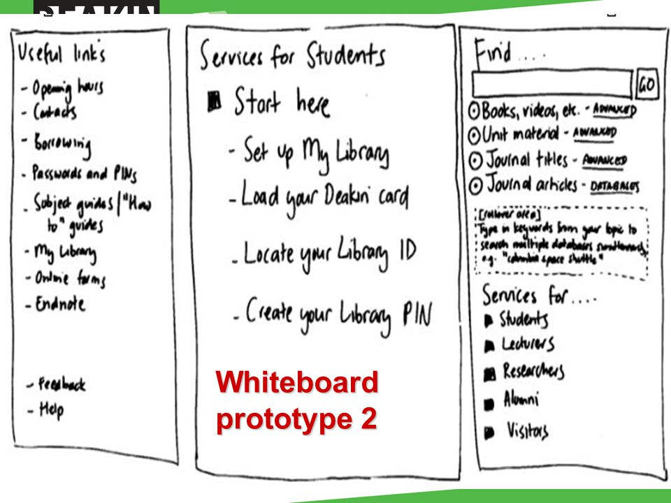 Whiteboard prototype 2