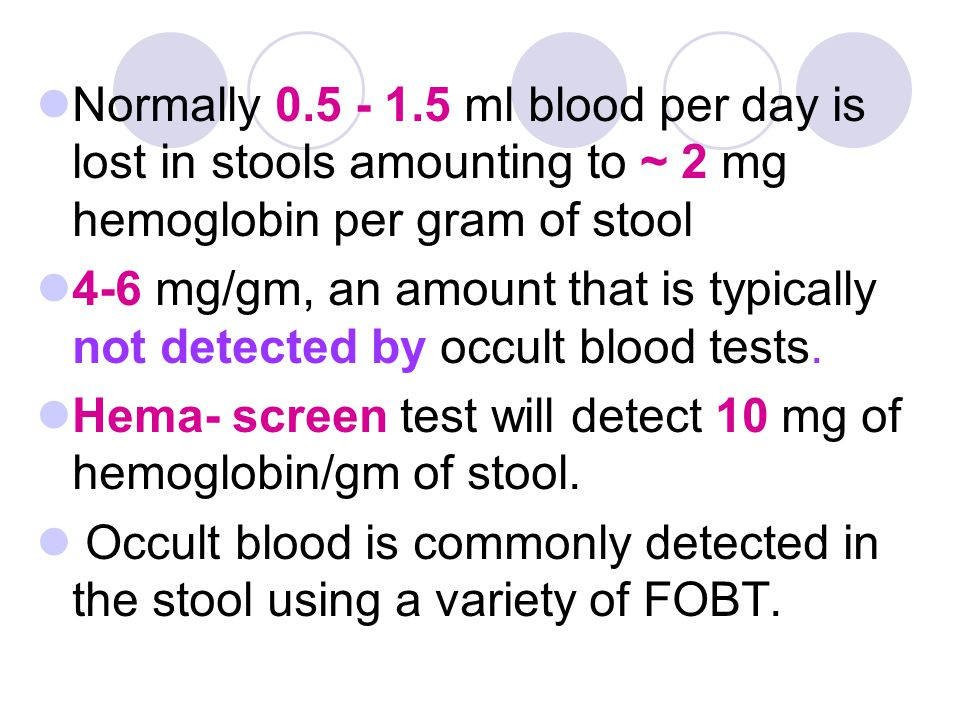 Normally 0.5 - 1.5 ml blood per day is lost in stools amounting to ~ 2 mg hemoglobin per gram of stool 4-6 mg/gm, an amount that is typically not dete