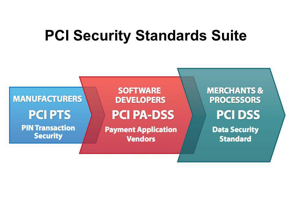 PCI Security Standards Suite