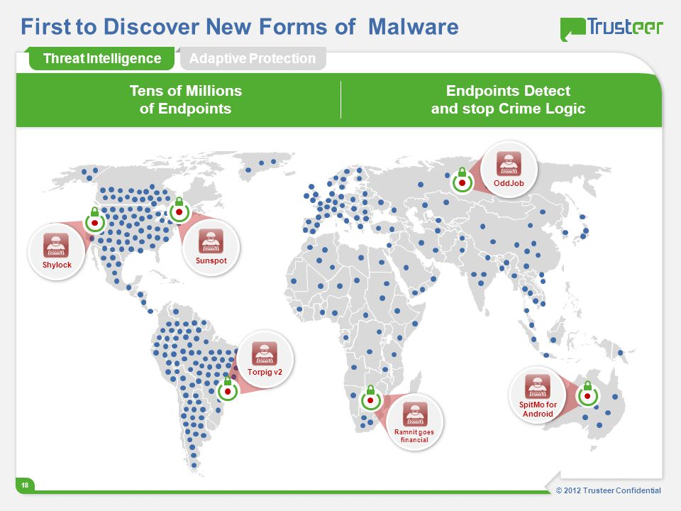 © 2012 Trusteer Confidential 18 First to Discover New Forms of Malware Tens of Millions of Endpoints Endpoints Detect and stop Crime Logic Sunspot Shy