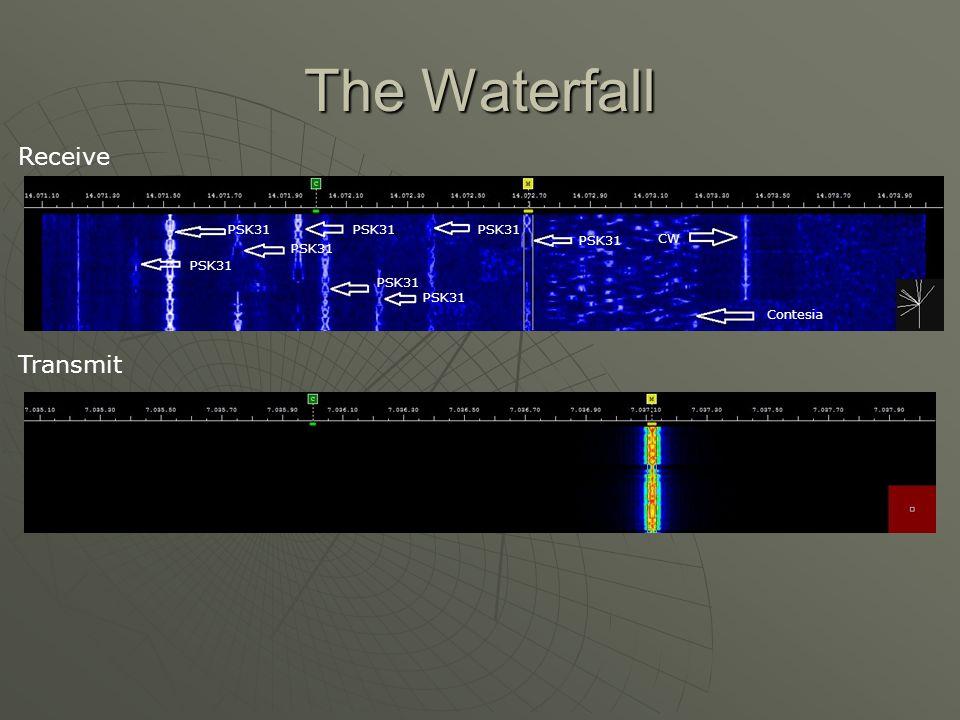 The Waterfall PSK31 CW Contesia Receive Transmit