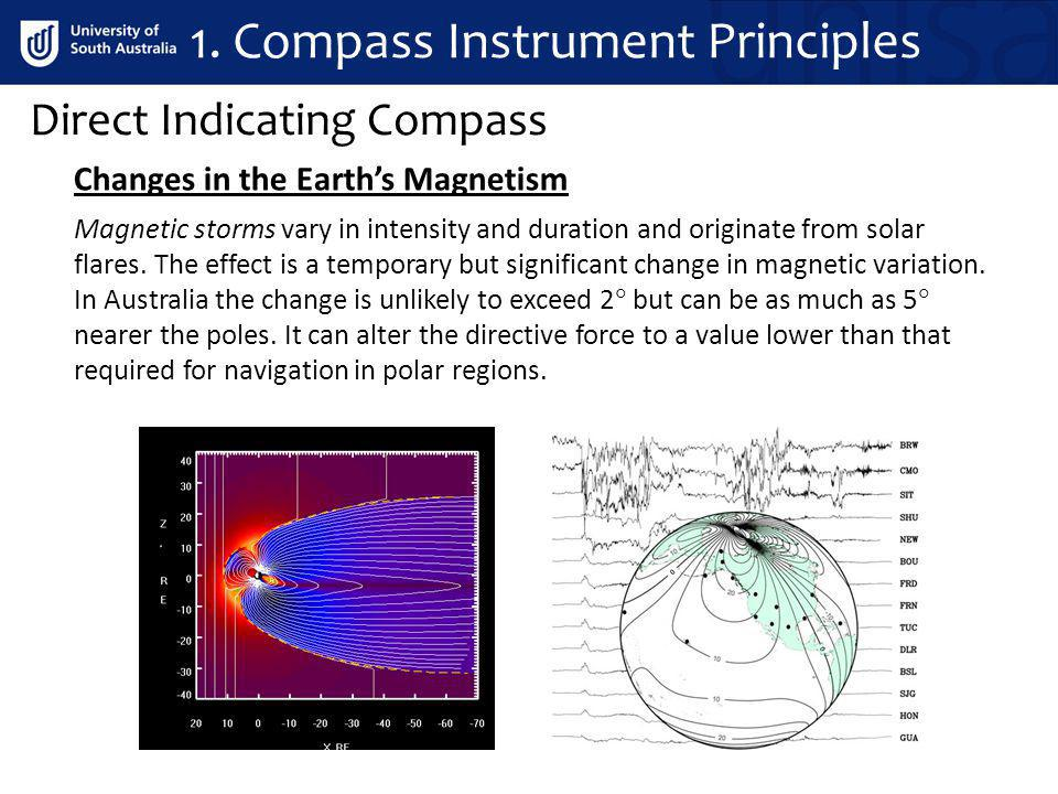 Direct Indicating Compass Changes in the Earths Magnetism Magnetic storms vary in intensity and duration and originate from solar flares. The effect i