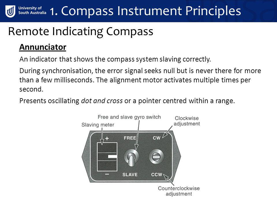 1. Compass Instrument Principles Annunciator An indicator that shows the compass system slaving correctly. During synchronisation, the error signal se