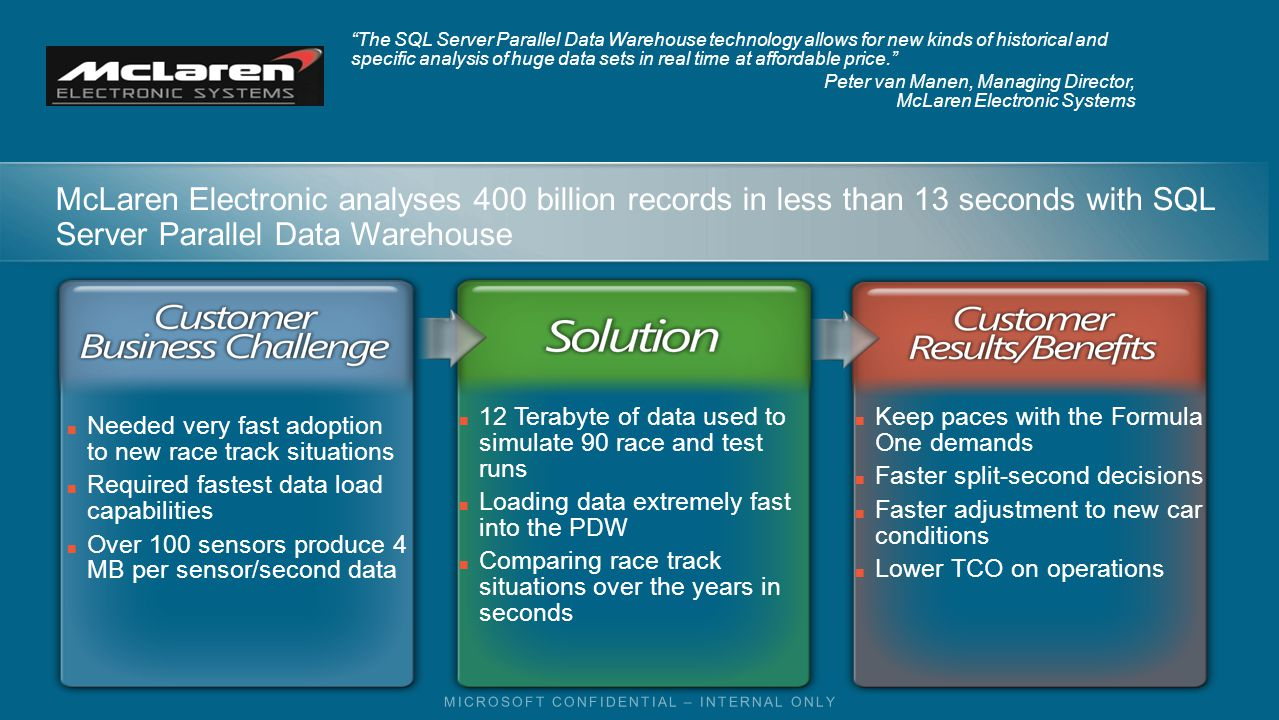 Keep paces with the Formula One demands Faster split-second decisions Faster adjustment to new car conditions Lower TCO on operations 12 Terabyte of data used to simulate 90 race and test runs Loading data extremely fast into the PDW Comparing race track situations over the years in seconds Needed very fast adoption to new race track situations Required fastest data load capabilities Over 100 sensors produce 4 MB per sensor/second data McLaren Electronic analyses 400 billion records in less than 13 seconds with SQL Server Parallel Data Warehouse The SQL Server Parallel Data Warehouse technology allows for new kinds of historical and specific analysis of huge data sets in real time at affordable price.