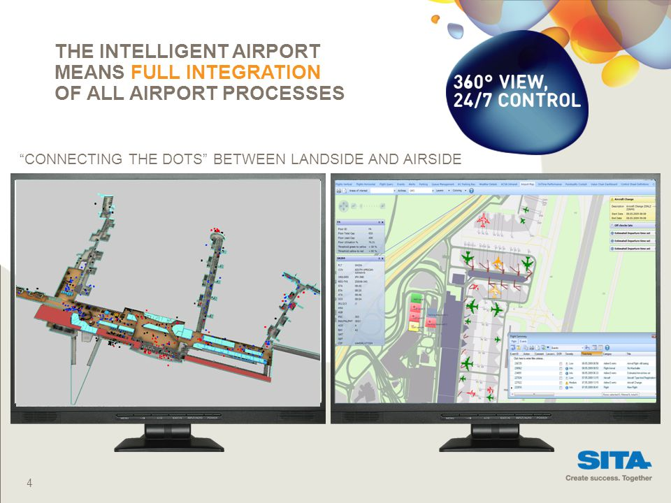 4 THE INTELLIGENT AIRPORT MEANS FULL INTEGRATION OF ALL AIRPORT PROCESSES CONNECTING THE DOTS BETWEEN LANDSIDE AND AIRSIDE
