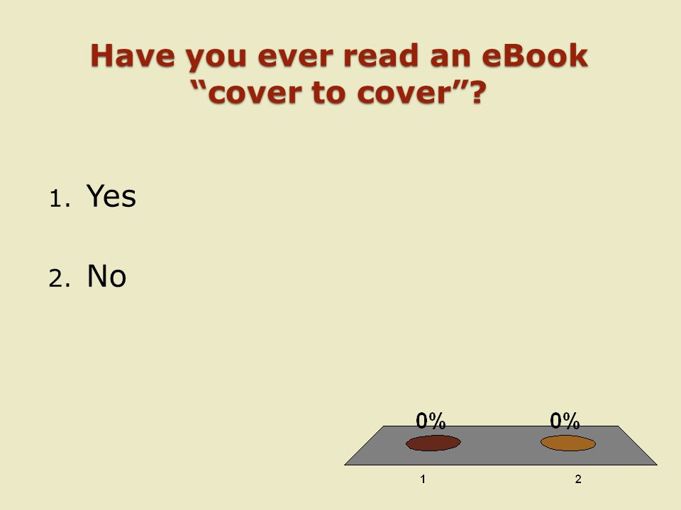 Have you ever read an eBook cover to cover 1. Yes 2. No