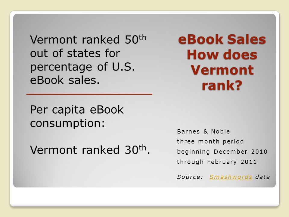 eBook Sales How does Vermont rank.