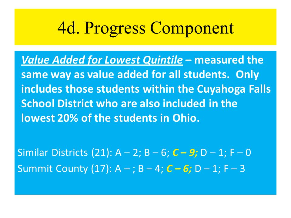 4d. Progress Component Value Added for Lowest Quintile – measured the same way as value added for all students. Only includes those students within th