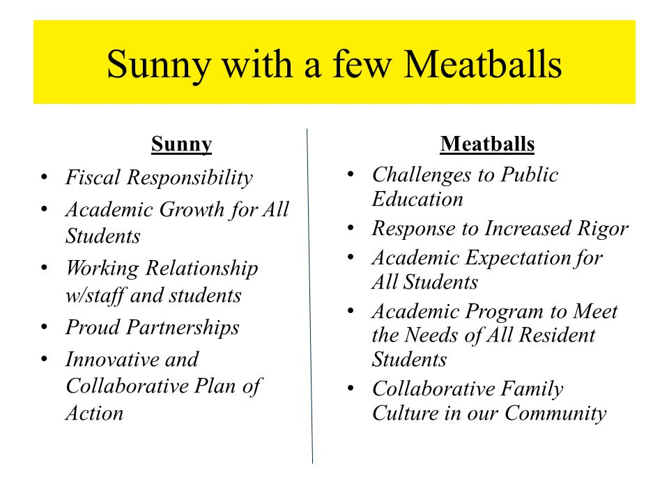 Sunny with a few Meatballs Sunny Fiscal Responsibility Academic Growth for All Students Working Relationship w/staff and students Proud Partnerships I