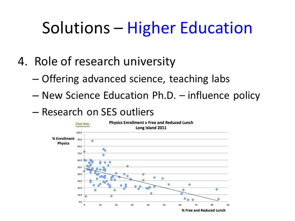 Solutions – Higher Education 4.Role of research university – Offering advanced science, teaching labs – New Science Education Ph.D. – influence policy