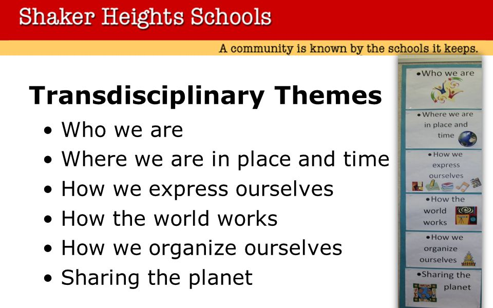 Transdisciplinary Themes Who we are Where we are in place and time How we express ourselves How the world works How we organize ourselves Sharing the planet