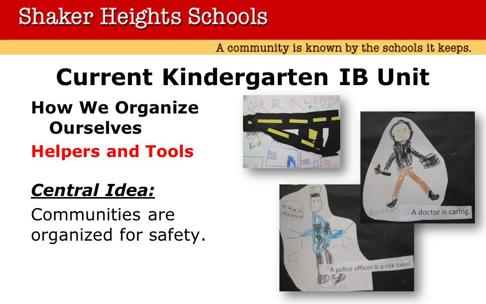 Current Kindergarten IB Unit How We Organize Ourselves Helpers and Tools Central Idea: Communities are organized for safety.