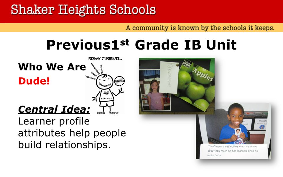 Previous1 st Grade IB Unit Who We Are Dude.