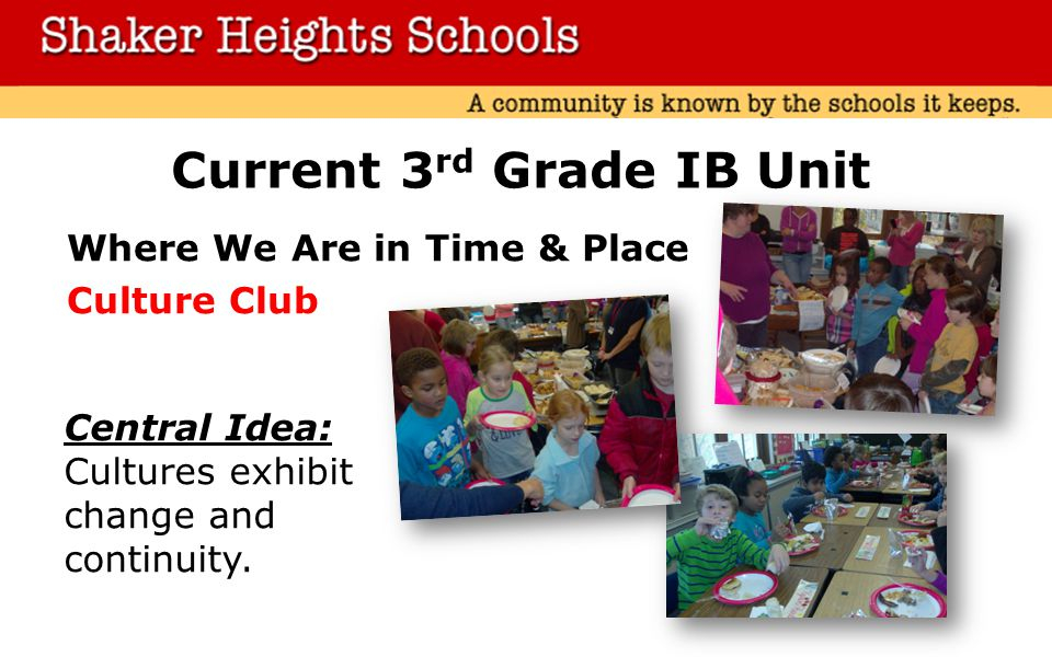Current 3 rd Grade IB Unit Where We Are in Time & Place Culture Club Central Idea: Cultures exhibit change and continuity.