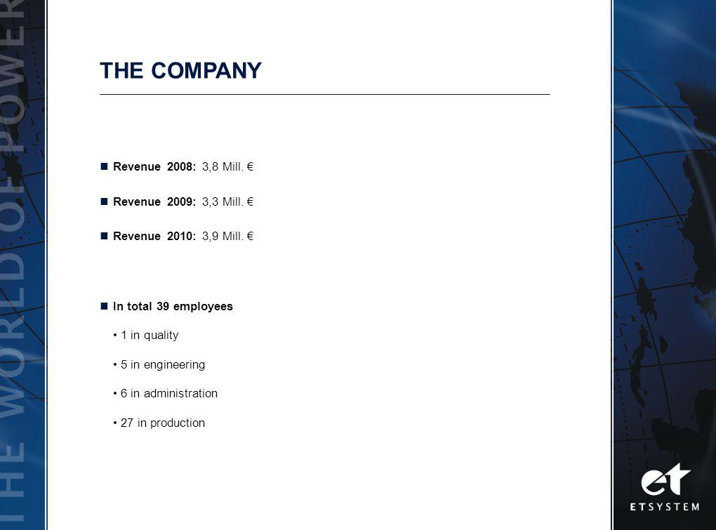 THE COMPANY Revenue 2008: 3,8 Mill. Revenue 2009: 3,3 Mill.