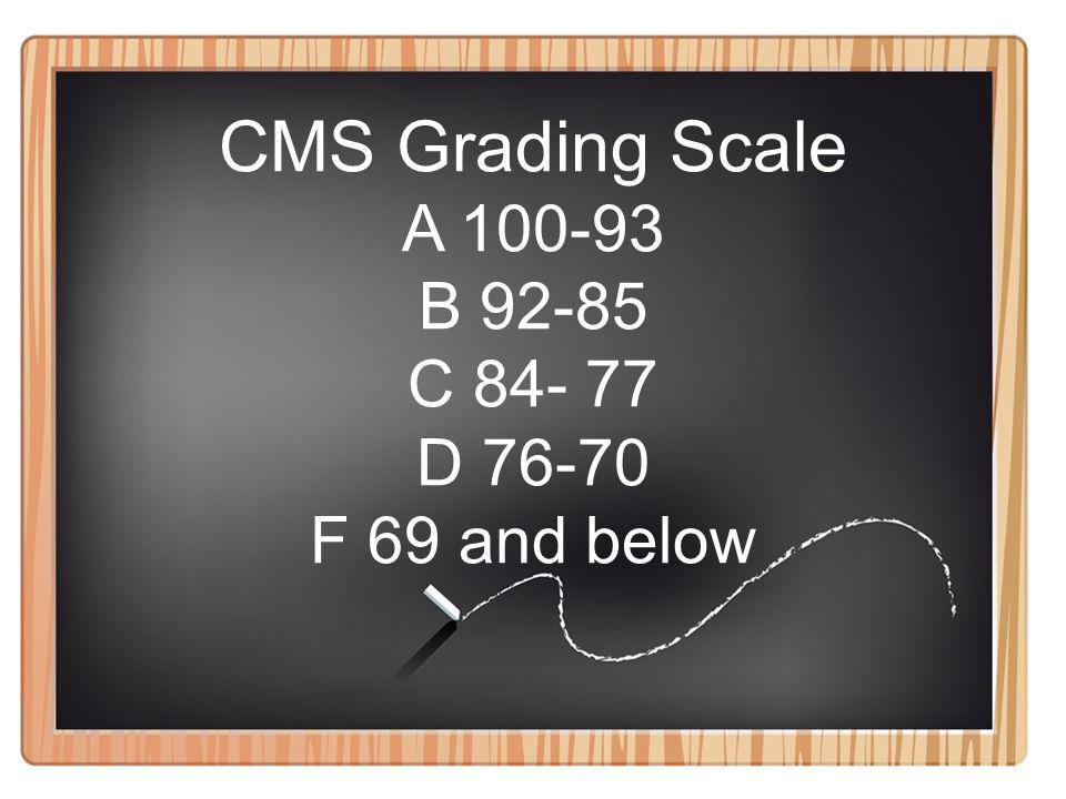 CMS Grading Scale A 100-93 B 92-85 C 84- 77 D 76-70 F 69 and below