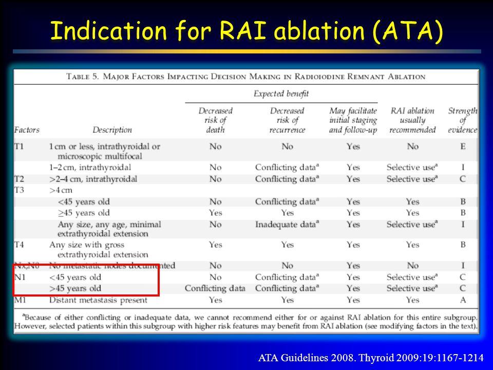 Indication for RAI ablation (ATA) ATA Guidelines 2008. Thyroid 2009:19:1167-1214