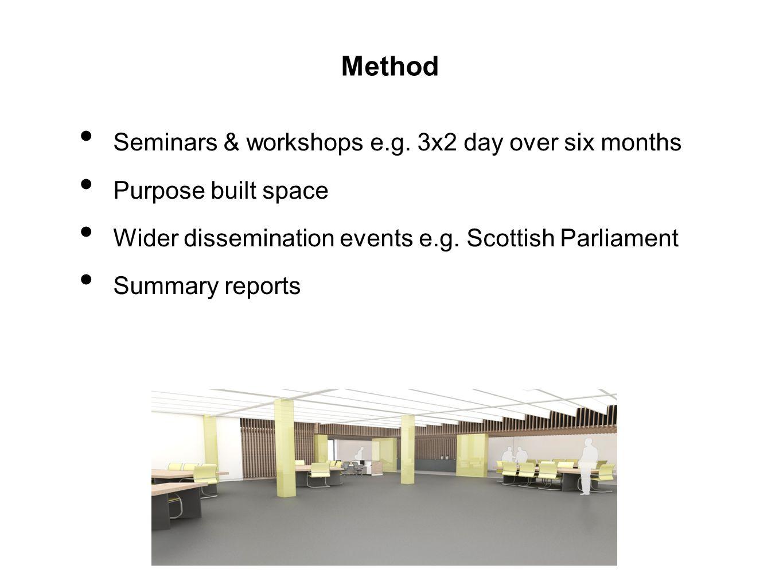 Method Seminars & workshops e.g.