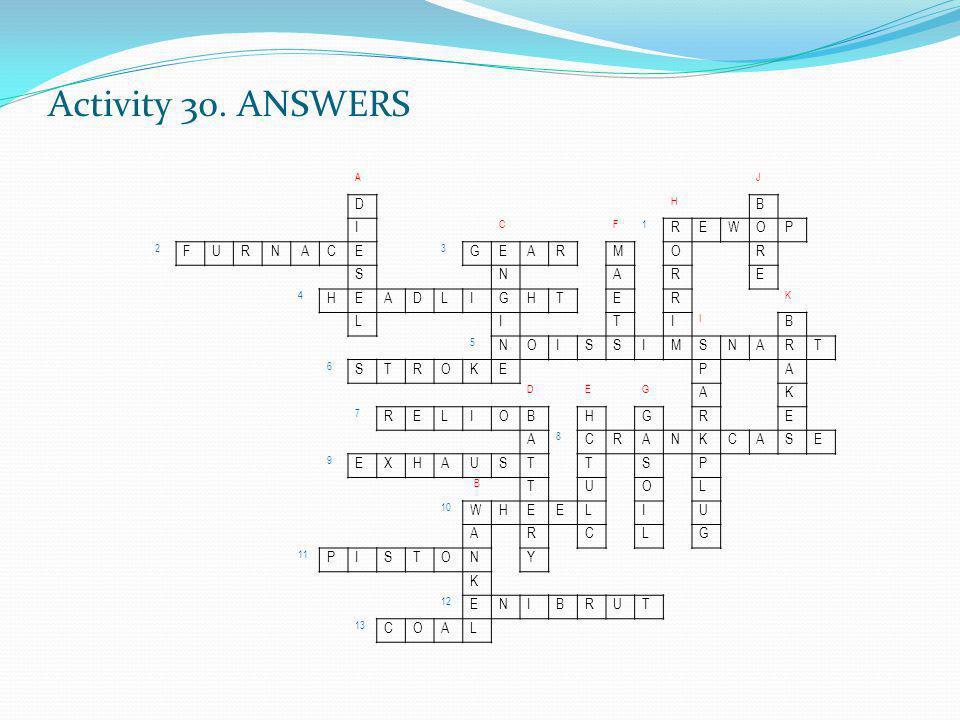 Activity 30. ANSWERS AJ D H B I CF1 REWOP 2 FURNACE 3 GEARMOR SNARE 4 HEADLIGHTER K LITI I B 5 NOISSIMSNART 6 STROKEPA DEG AK 7 RELIOBHGRE A 8 CRANKCA