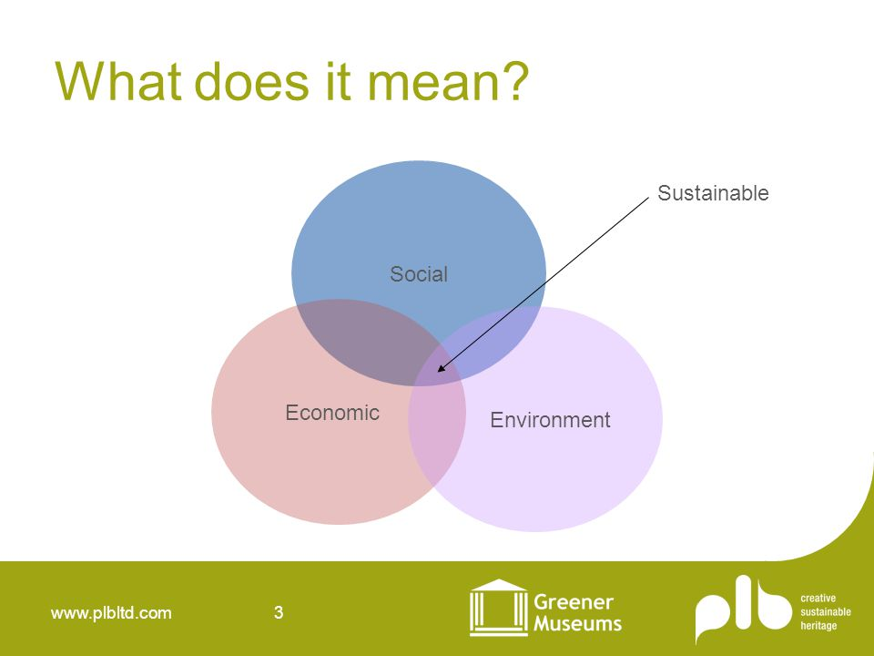 www.plbltd.com 3 What does it mean? Social Economic Environment Sustainable