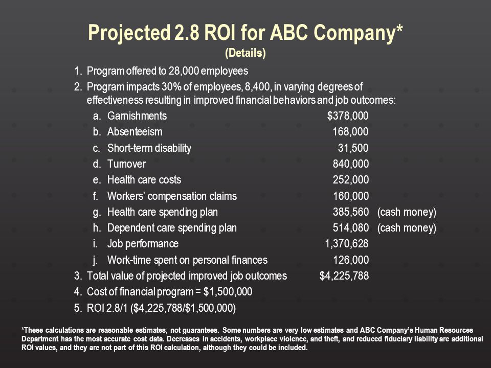 Projected 2.8 ROI for ABC Company* (Details) 1.Program offered to 28,000 employees 2.Program impacts 30% of employees, 8,400, in varying degrees of ef