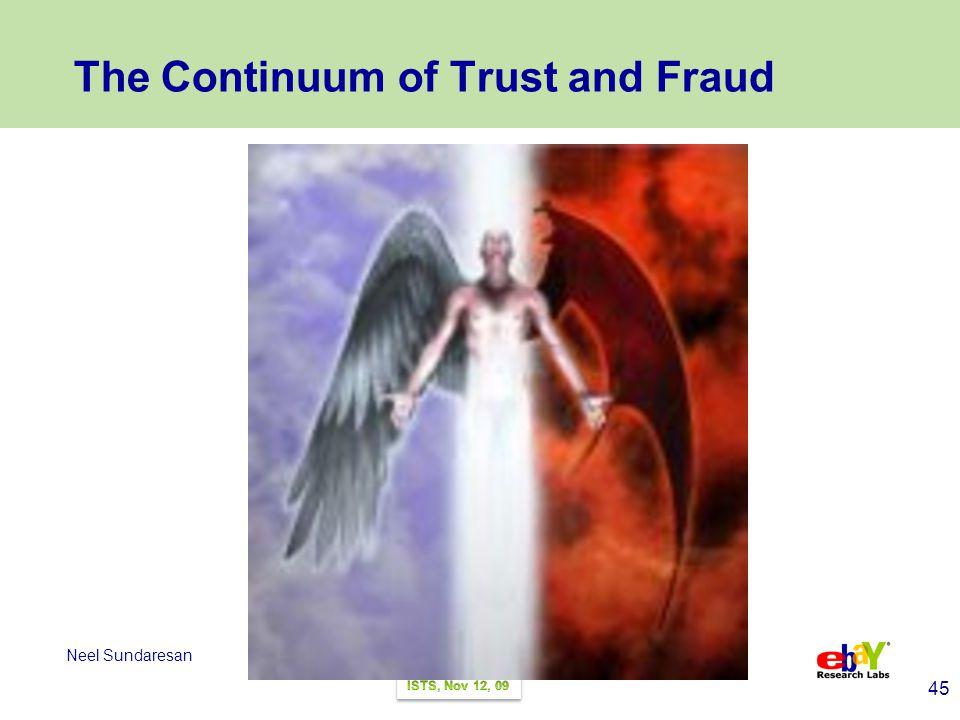 45 Neel Sundaresan The Continuum of Trust and Fraud