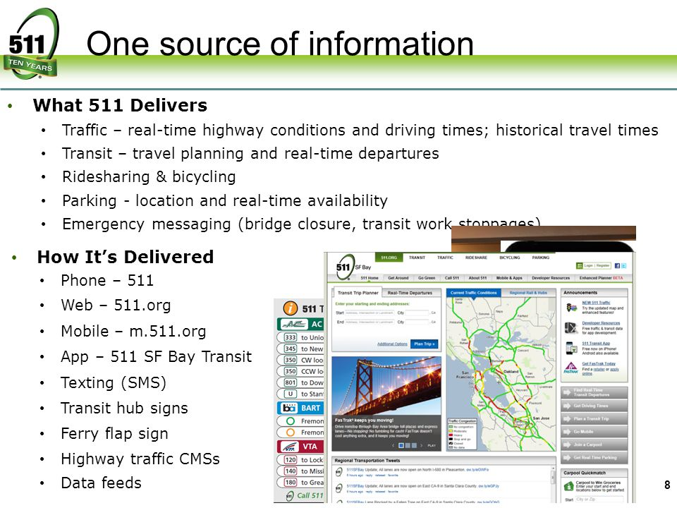 What 511 Delivers Traffic – real-time highway conditions and driving times; historical travel times Transit – travel planning and real-time departures Ridesharing & bicycling Parking - location and real-time availability Emergency messaging (bridge closure, transit work stoppages) One source of information 8 Transit hub signs How Its Delivered Phone – 511 Web – 511.org Mobile – m.511.org App – 511 SF Bay Transit Texting (SMS) Highway traffic CMSs Ferry flap sign Data feeds