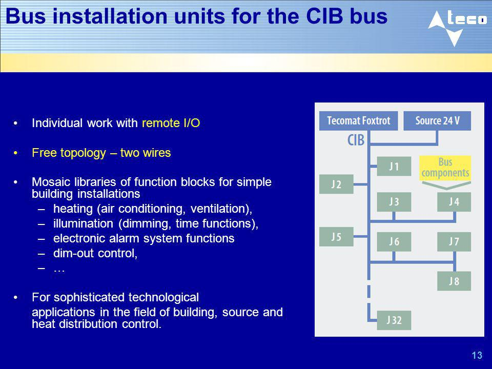 13 Bus installation units for the CIB bus Individual work with remote I/O Free topology – two wires Mosaic libraries of function blocks for simple bui