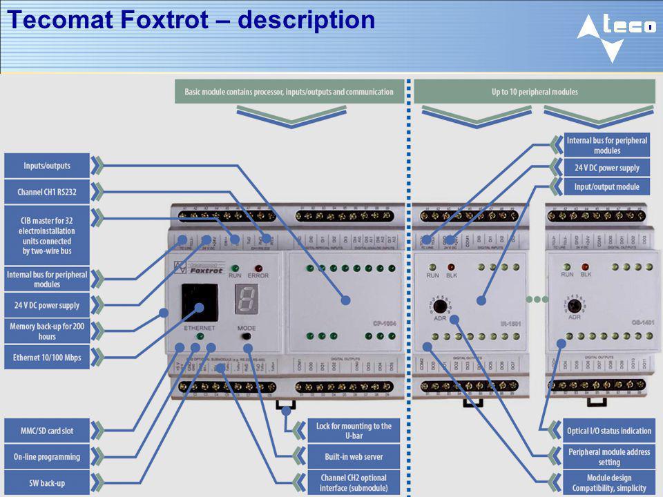 4 Tecomat Foxtrot – modules