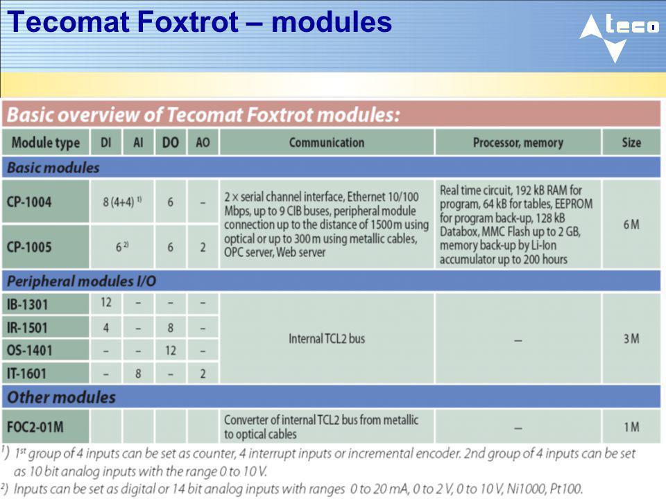 5 Tecomat Foxtrot – communication Ethernet