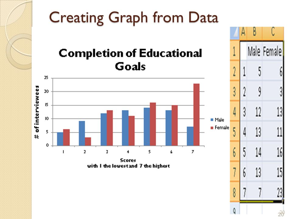 Creating Graph from Data 20
